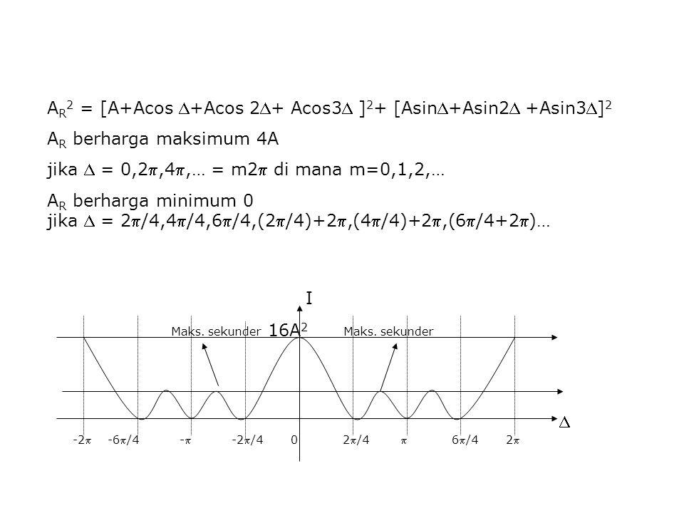 AR2 = [A+Acos +Acos 2+ Acos3 ]2+ [Asin+Asin2 +Asin3]2